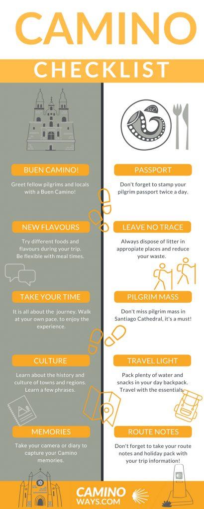 Camino checklist caminoways