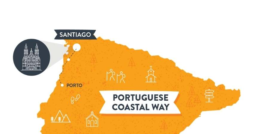 camino-portugues-coastal-map