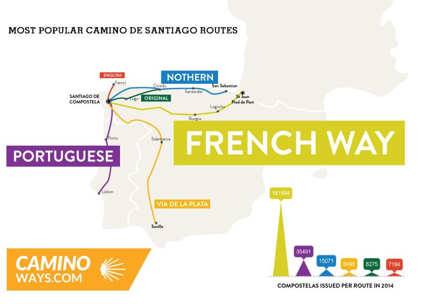 on camino de santiago compostela map