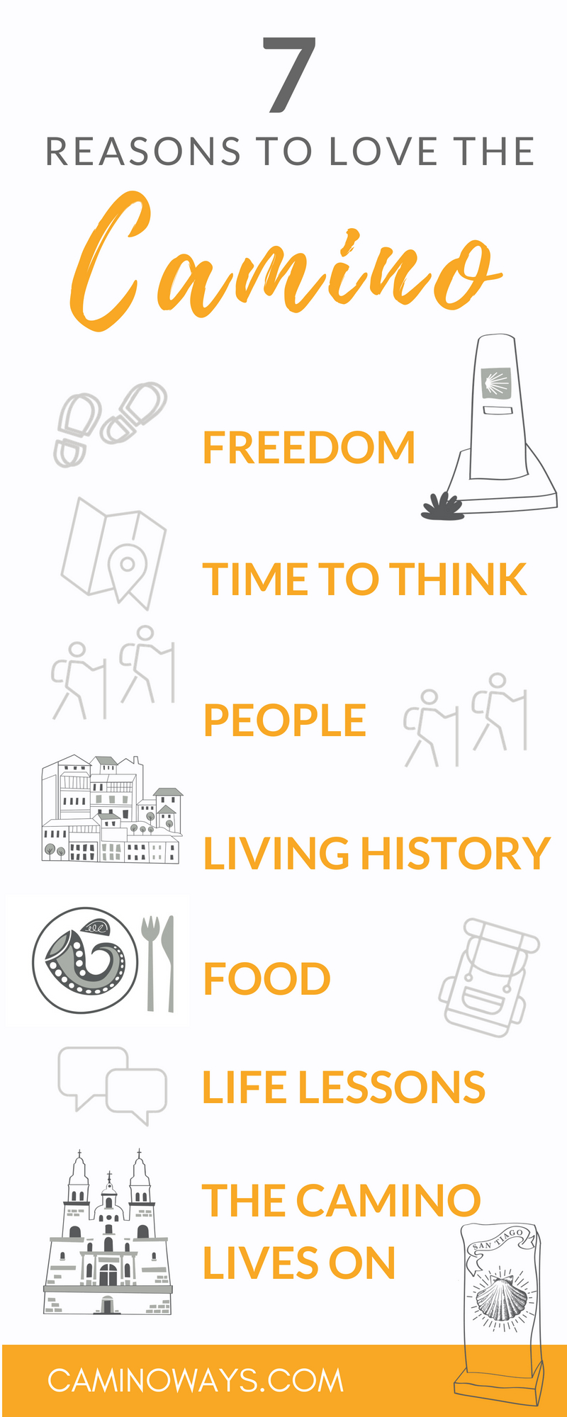 reasons to love the camino infographic caminoways